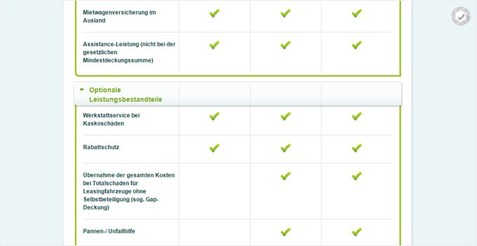 Asstel KFZ Vergleich Leistungen