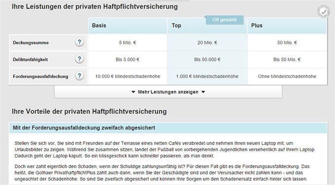 Leistungen Gothaer Haftpflichtversicherung