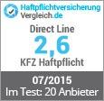 Direct Line Kfz Haftpflichtversicherung Test Und Erfahrungen